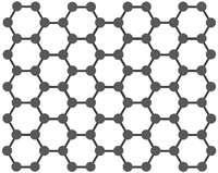 Graphene: A layer of carbon atoms in a honeycomb lattice